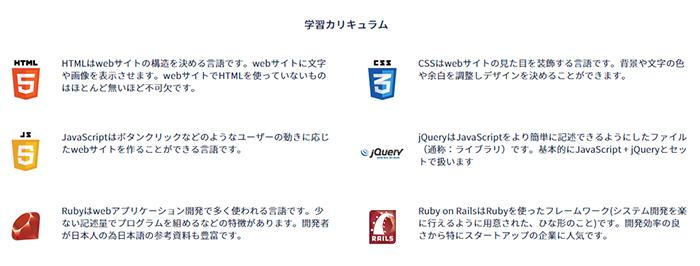 コードキャンプ「Rubyマスターコース」の学習カリキュラム