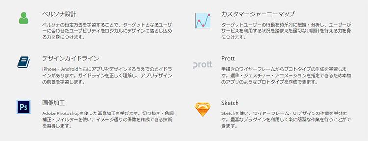 UI/UXデザインコースの学習カリキュラム