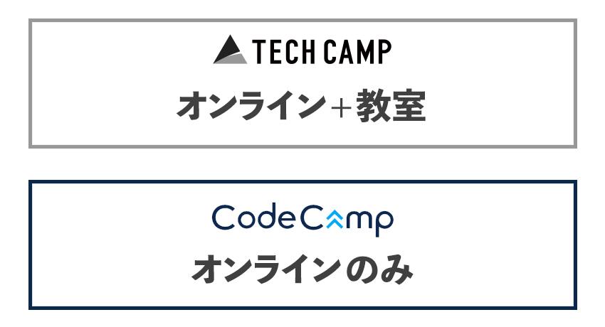 コードキャンプはオンラインのみ、テックキャンプはオンライン+教室