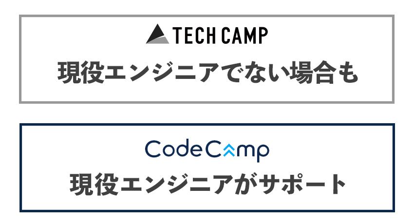 テックキャンプは現役エンジニアでない場合も、コードキャンプは現役エンジニアがサポートしてくれる