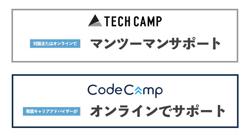 テックキャンプは対面またはオンラインで、コードキャンプは専属キャリアアドバイザーがオンラインで転職サポート