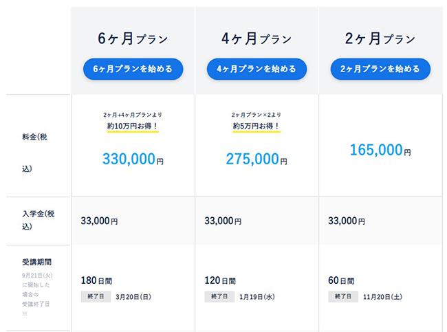 コードキャンプのWebマスターコースの料金