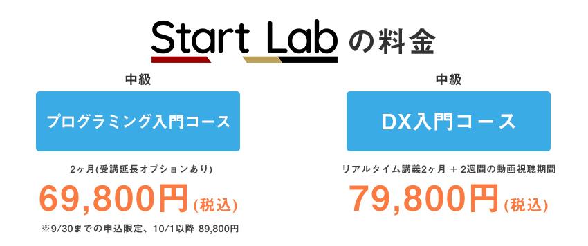 Start Lab(スタートラボ)の料金