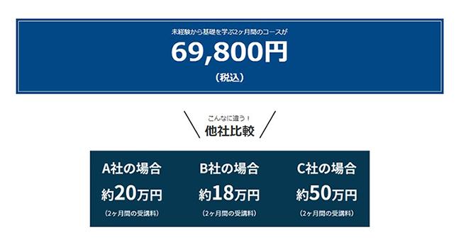 スタートラボは10万円を切る料金で受講可能
